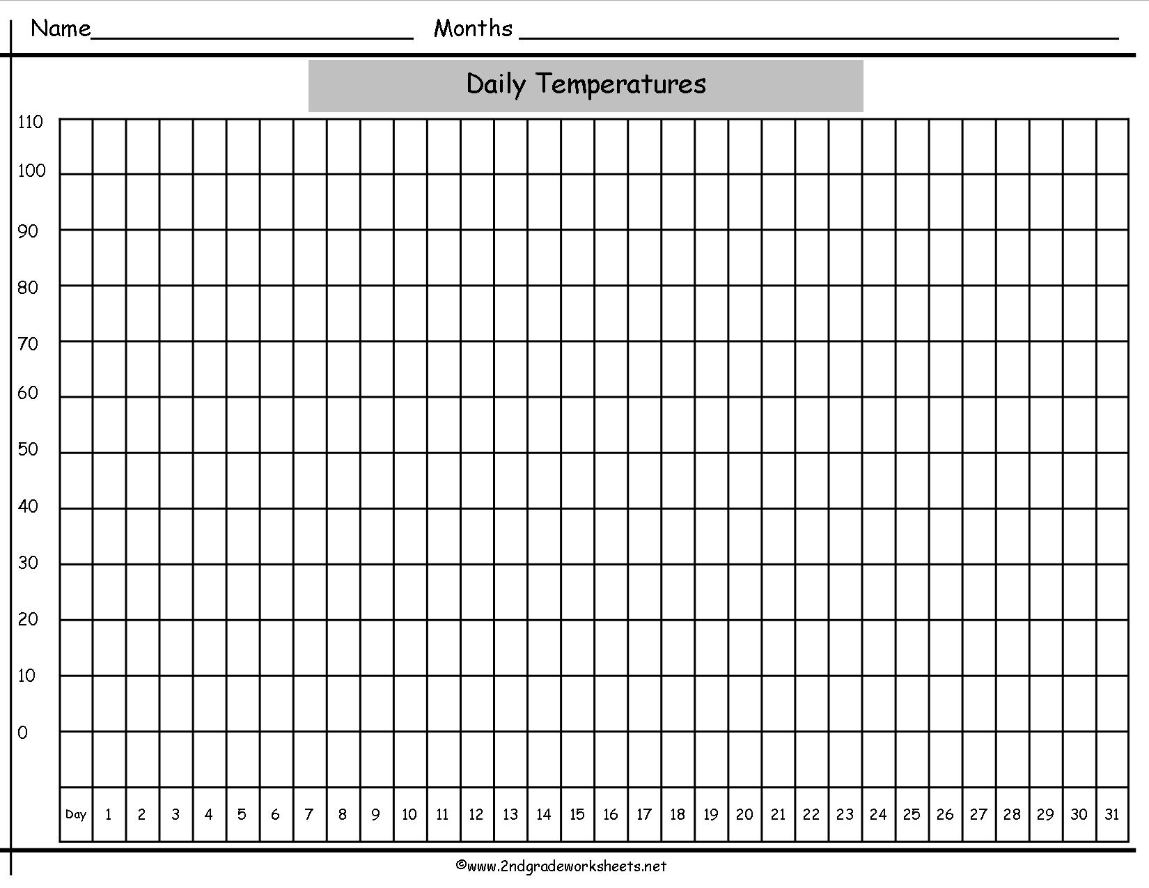 5 best images of printable temperature graph printable for Temperature line graph template