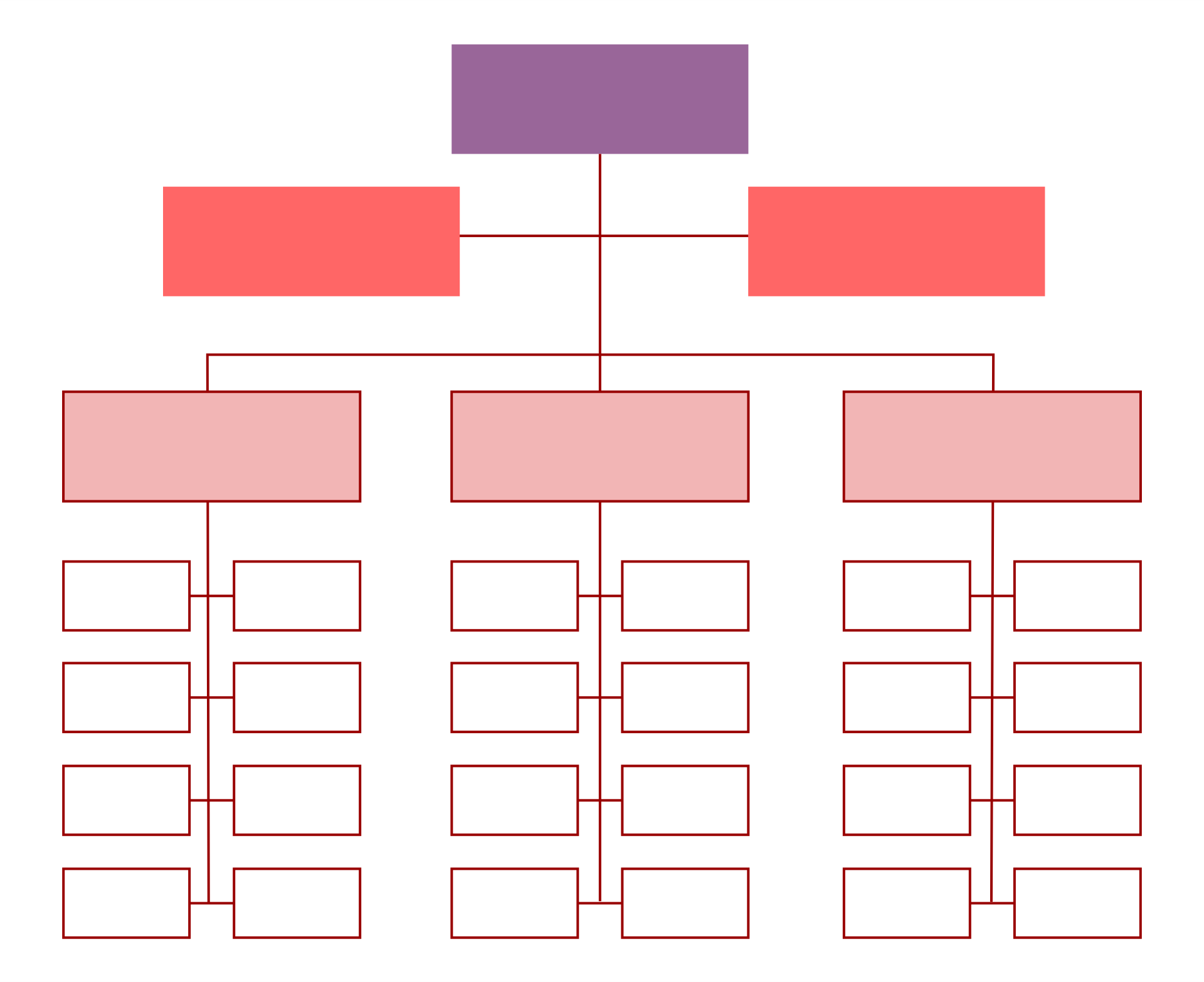 Free Blank Organizational Chart Template