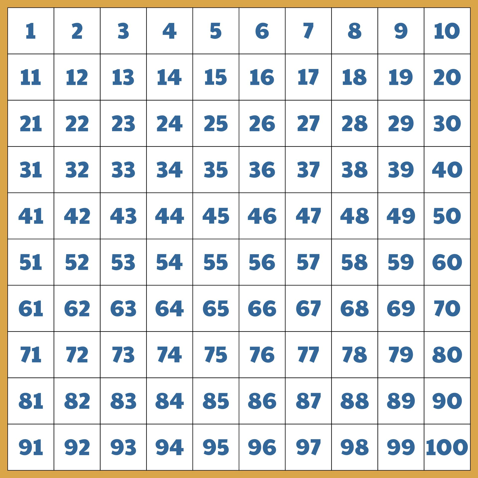 Grid with 100 Squares