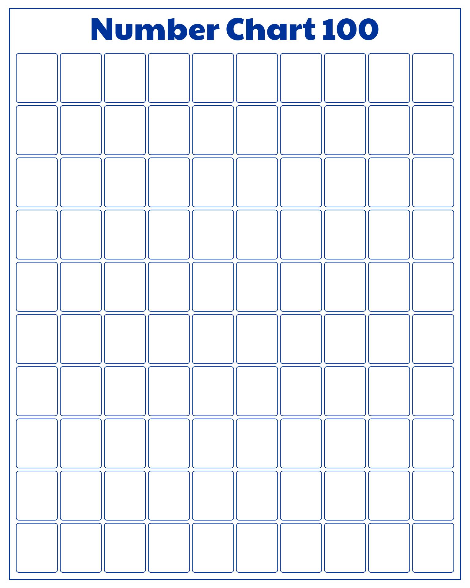 Chart 100