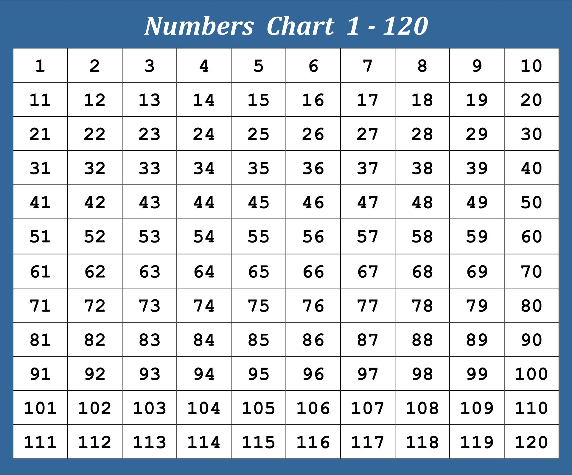 Printable Number Chart 1 120