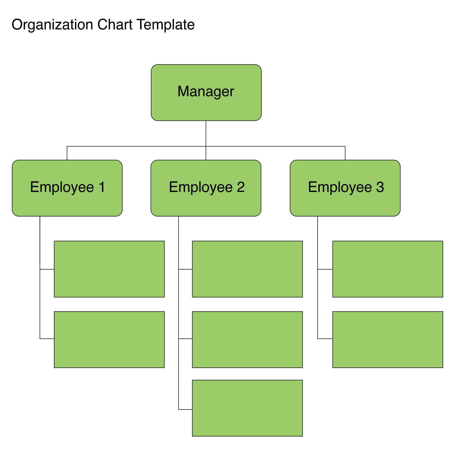 Table of Organization Chart Template