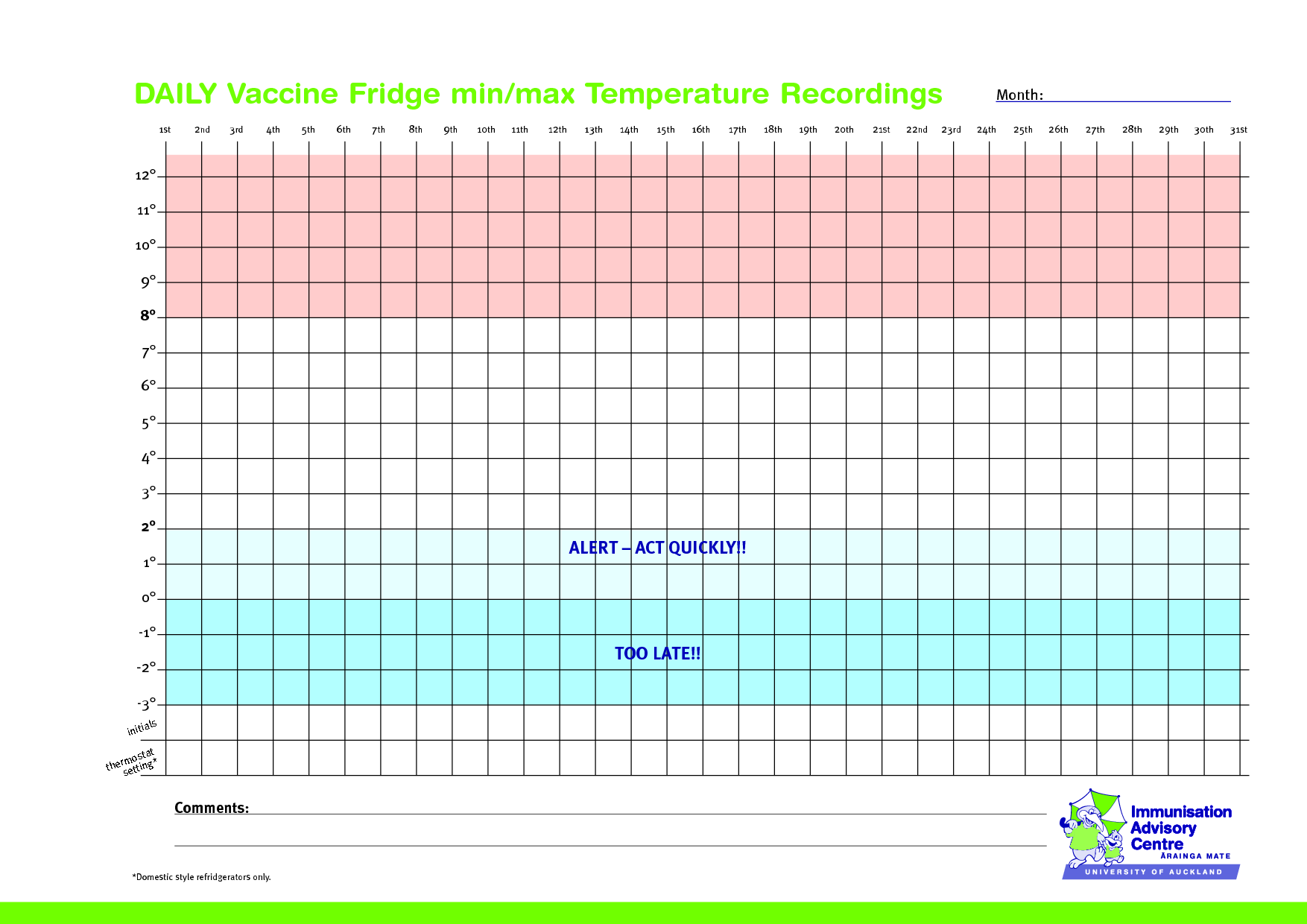 Printable temperature graph pictures to pin on pinterest for Temperature line graph template
