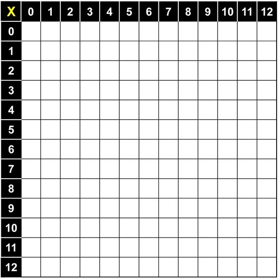 Number Names Worksheets : multiplication table chart 1-100 ~ Free ...