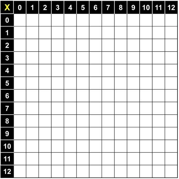 Free Worksheets Multiplication Test 110 Free Printable – Multiplication Frenzy Worksheet