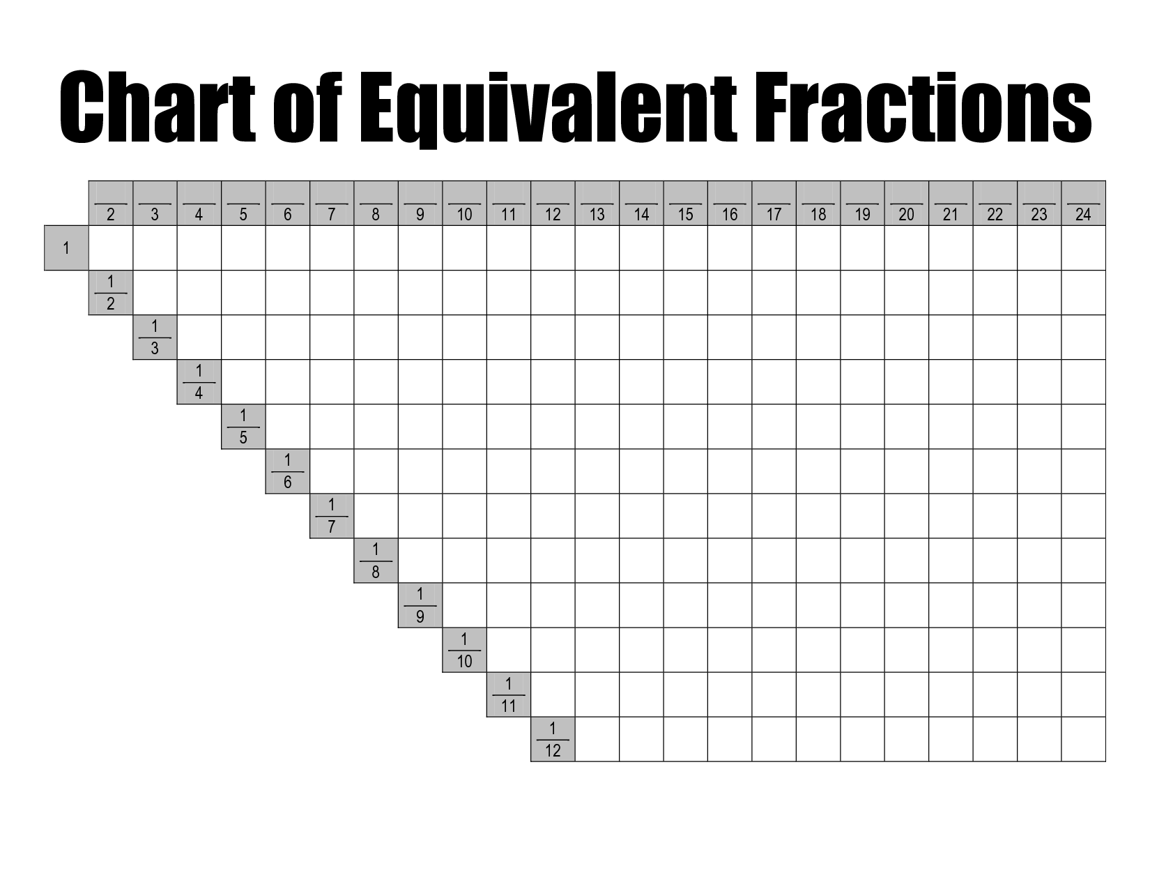 """Search Results for """"Fraction Equivalent Chart"""" – Calendar 2015"""