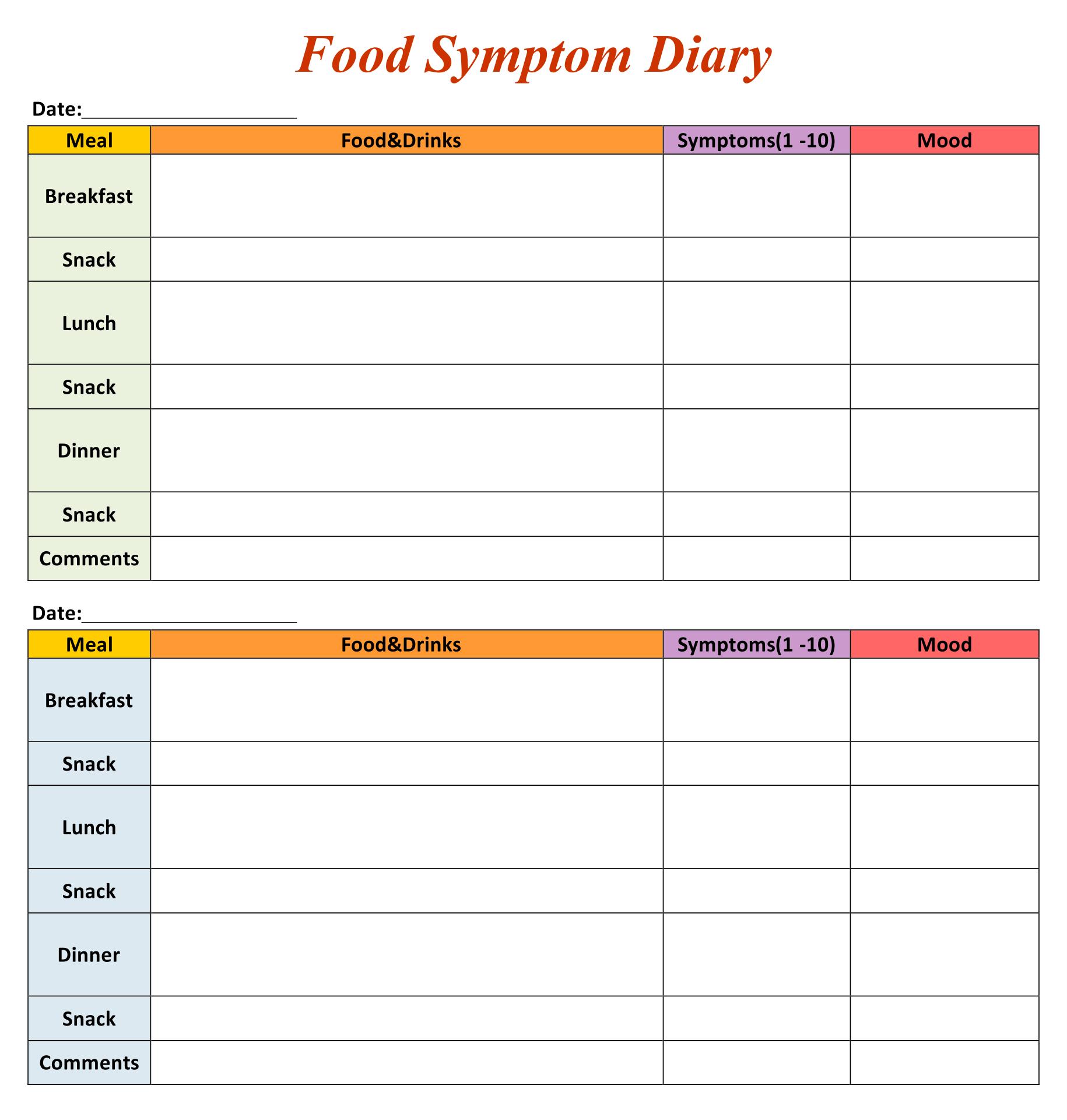 Food Symptom Diary Template