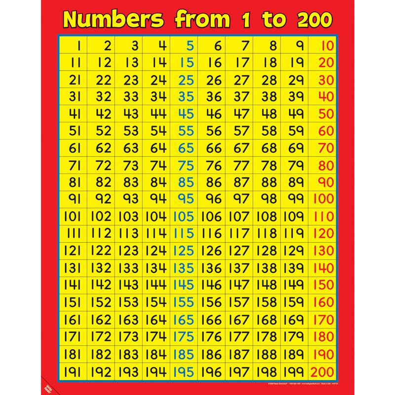 4 Images of Printable Number Chart 200 300
