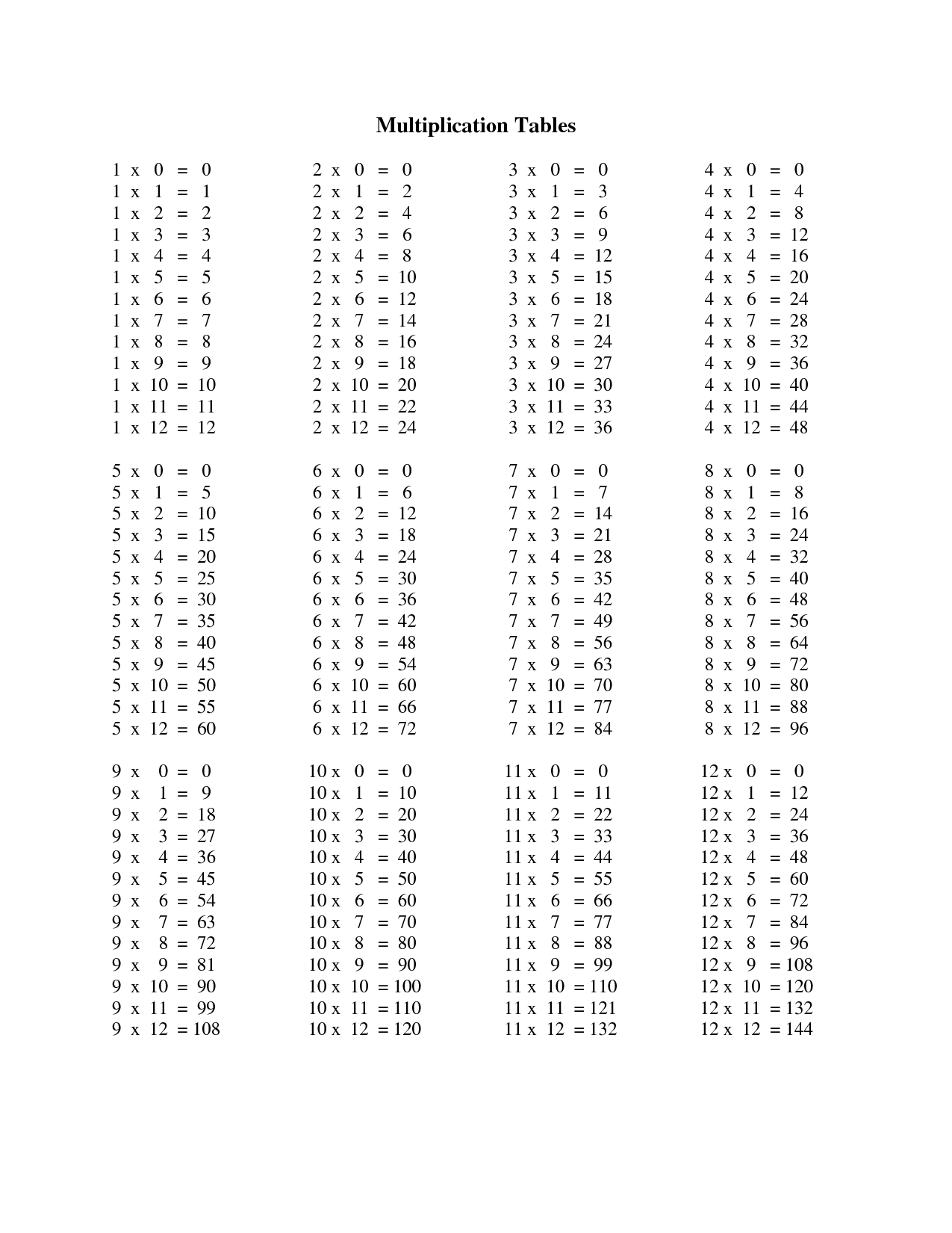 Printable blank multiplication table 1 12 multiplication for 1 12 multiplication table printable