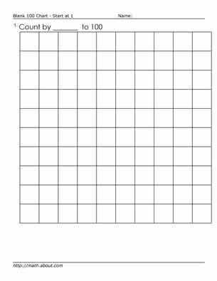 Number Names Worksheets tracing numbers 1-100 worksheets : 5 Best Images of 1 100 Worksheets Printables - Kindergarten ...