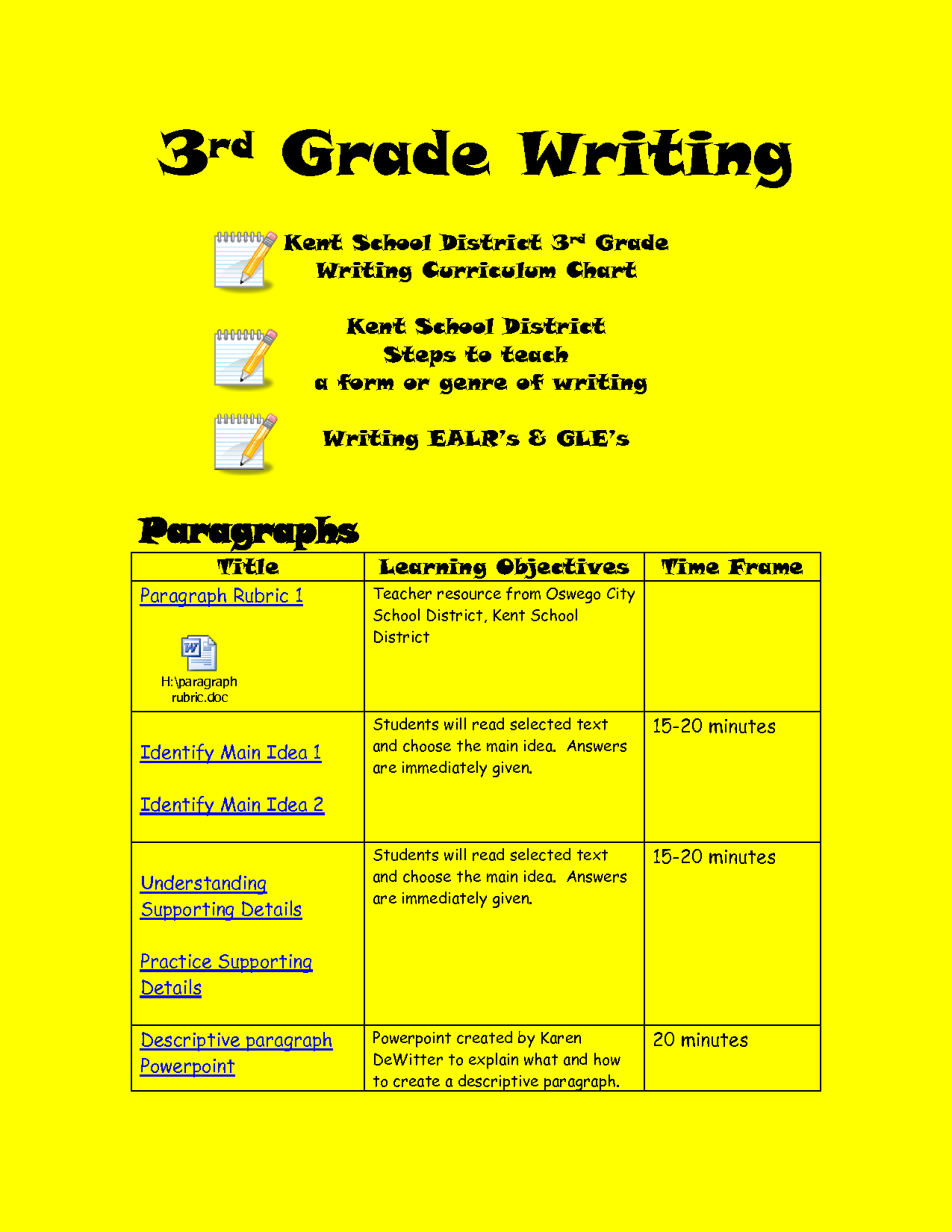 How to write an essay in 3rd grade