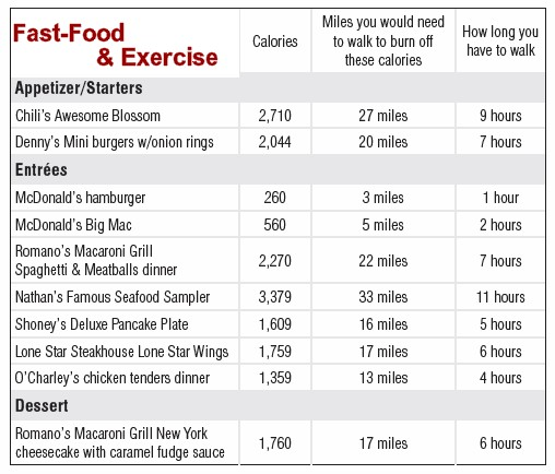 4 Images of KFC Nutrition Chart Printable