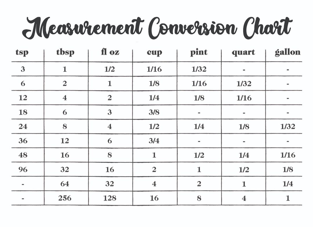 Printable Measurement Conversion Chart