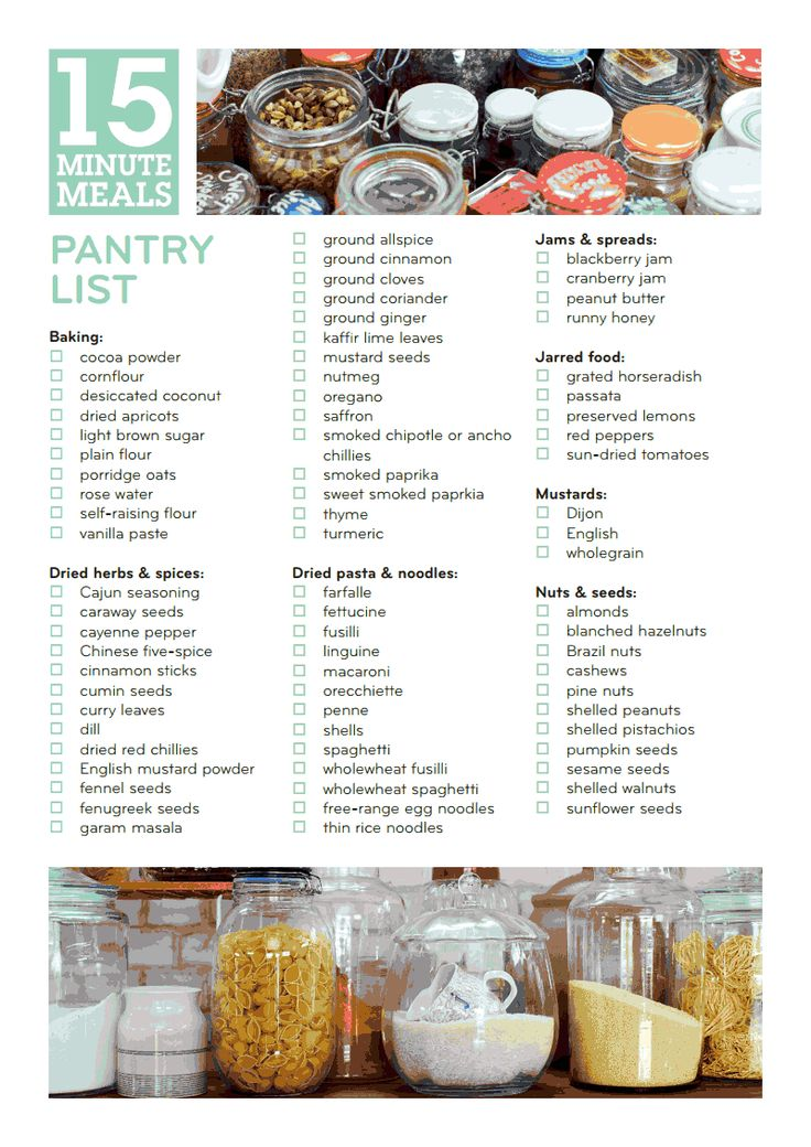 5 Images of Printable Pantry List