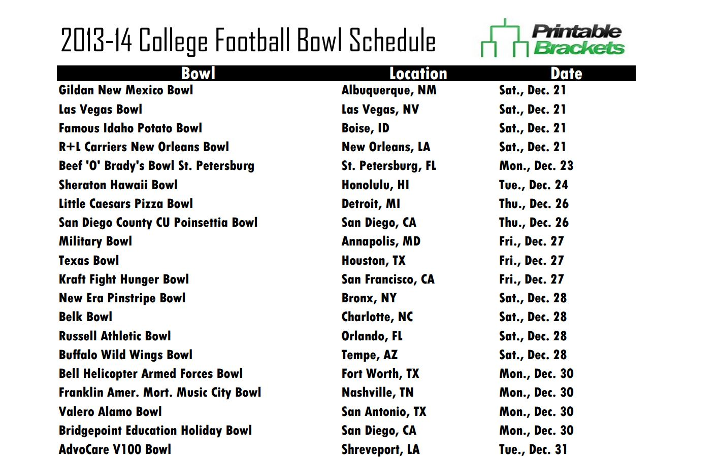 College Football Bowl Schedule Printable
