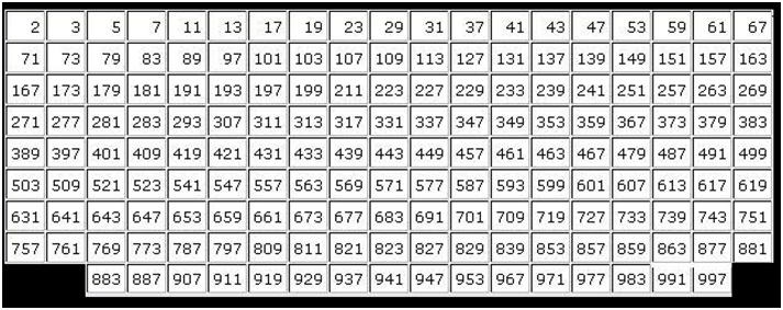 Multiplication Table Chart 1 1000 - multiplication chart 1 30 ...