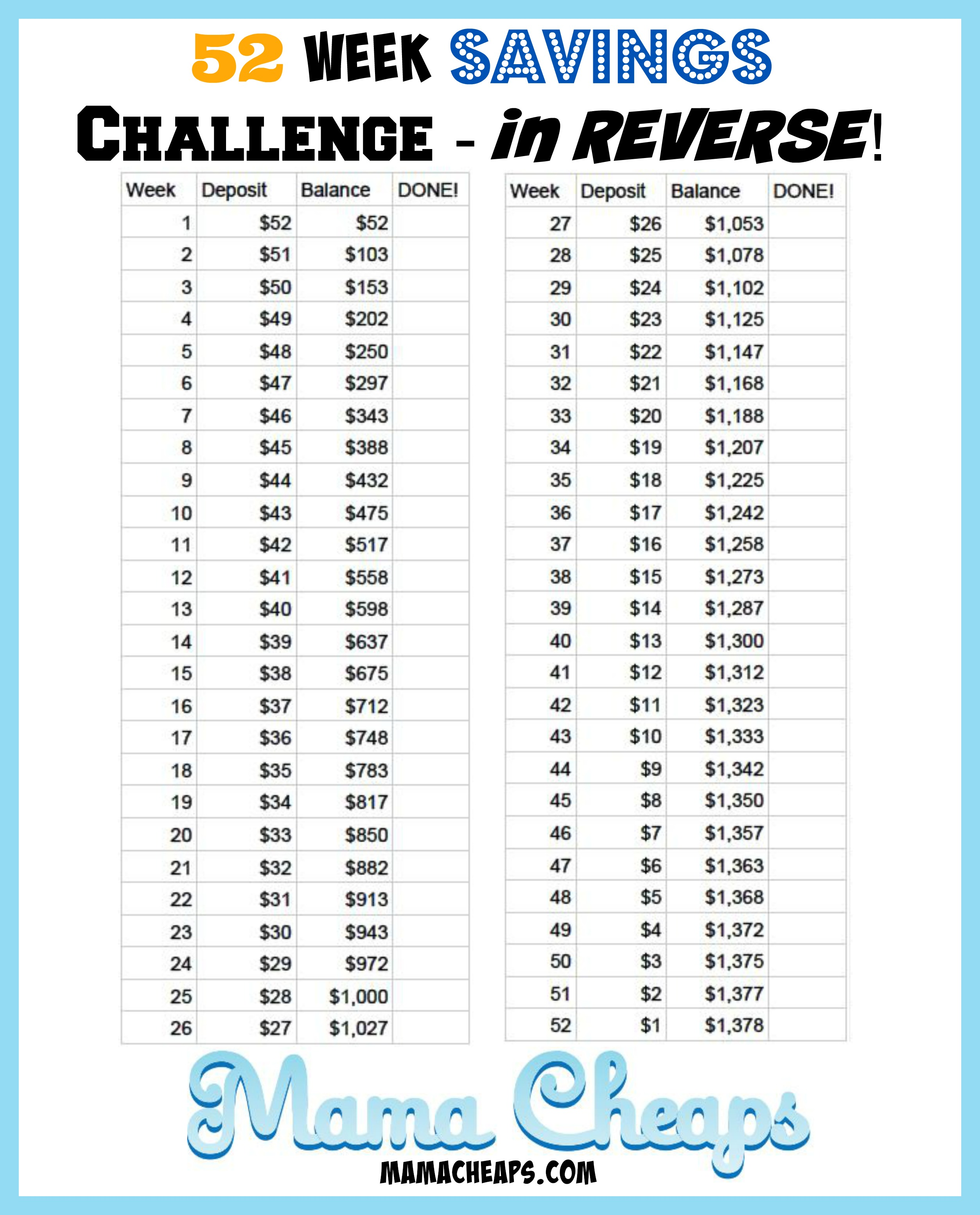 ... 52 Week Savings Plan, Saving 52 Week Money Challenge Printable and 52