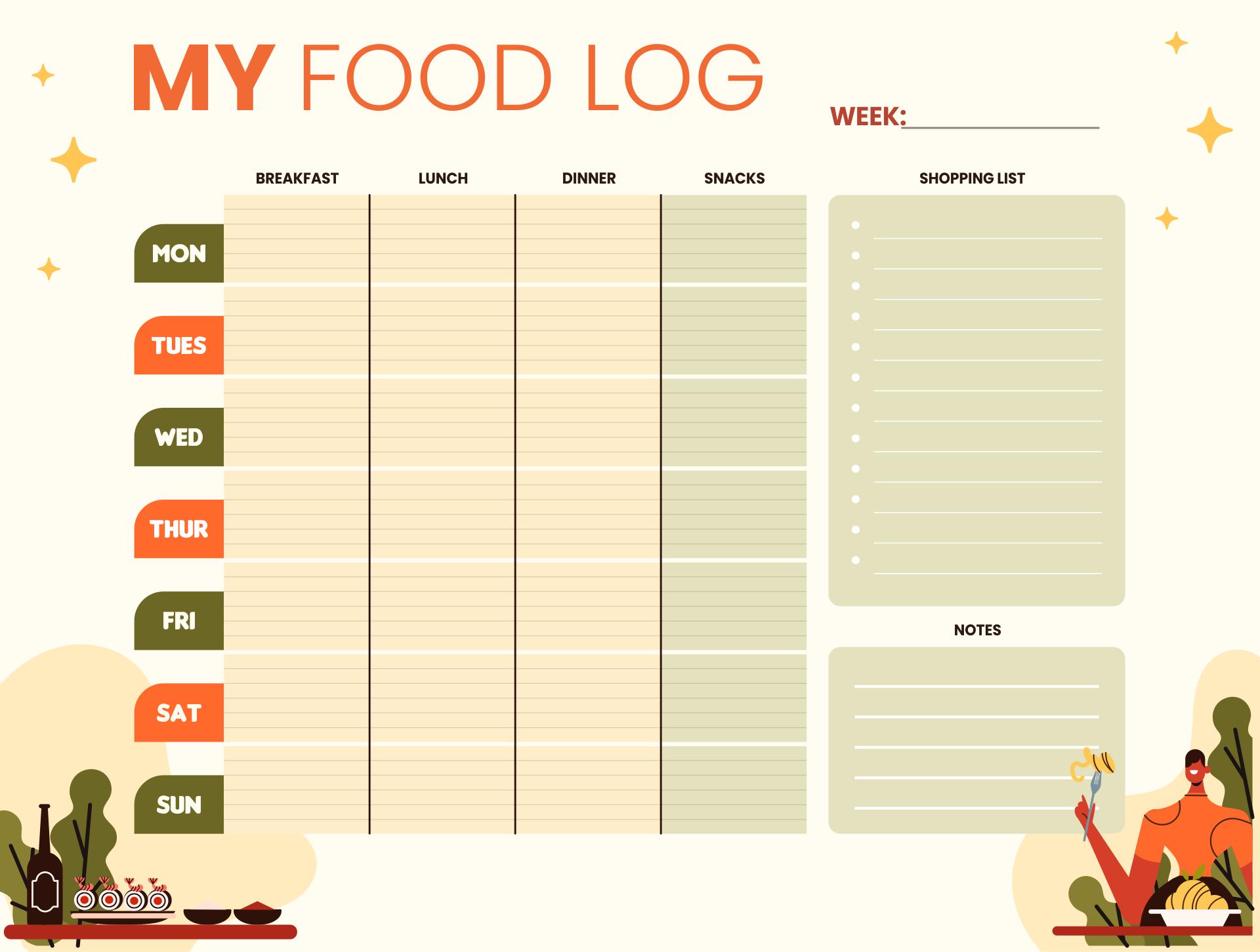 Food Allergy List Pdf
