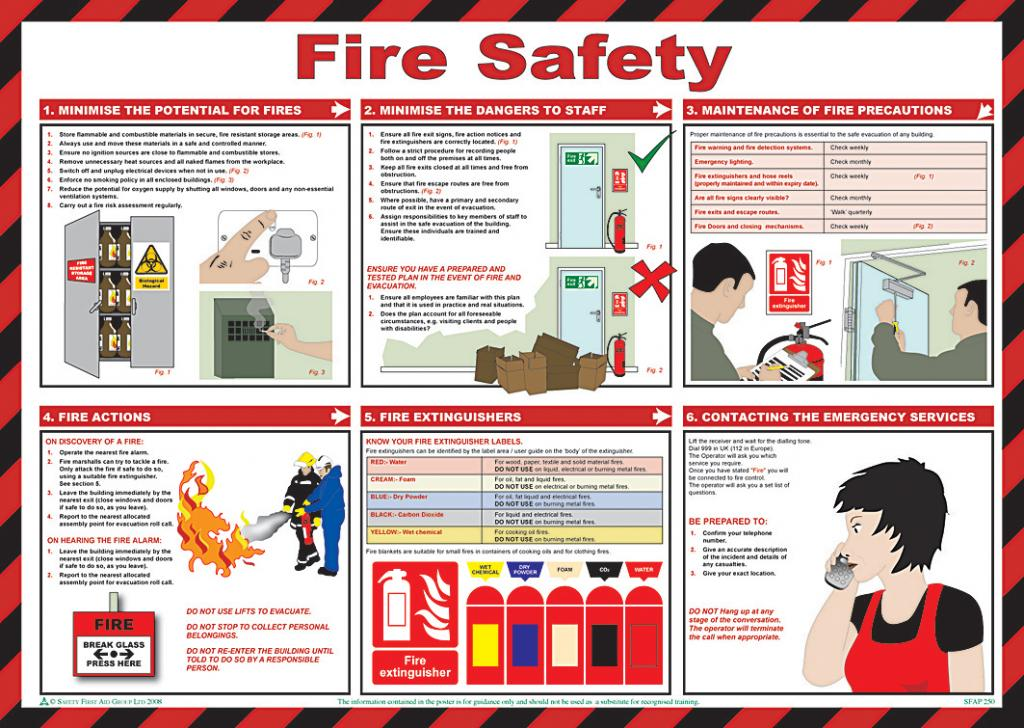 4 Images of Free Printable Safety Posters