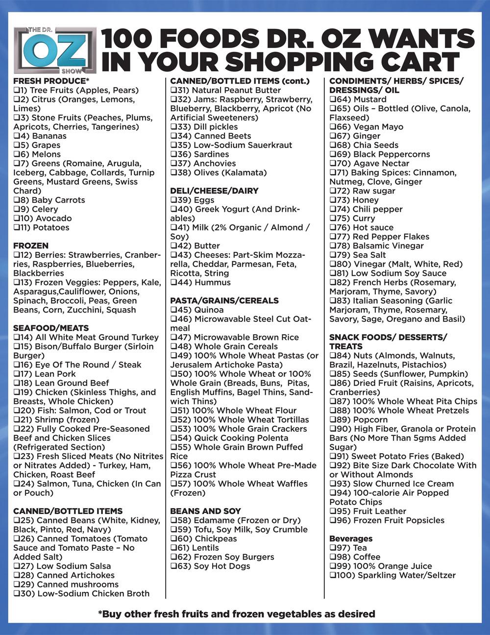 8 Images of Healthy Food List Printable