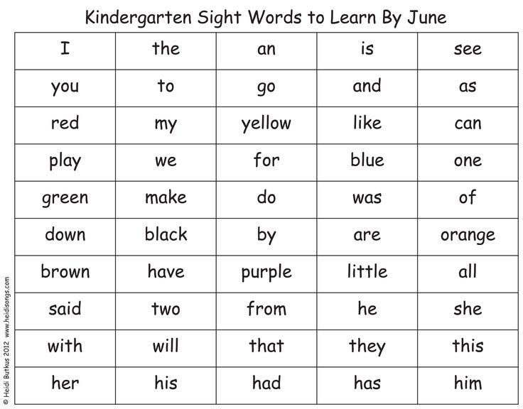 Kindergarten Sight Words With Pictures Scalien – Free Printable Kindergarten Sight Words Worksheets