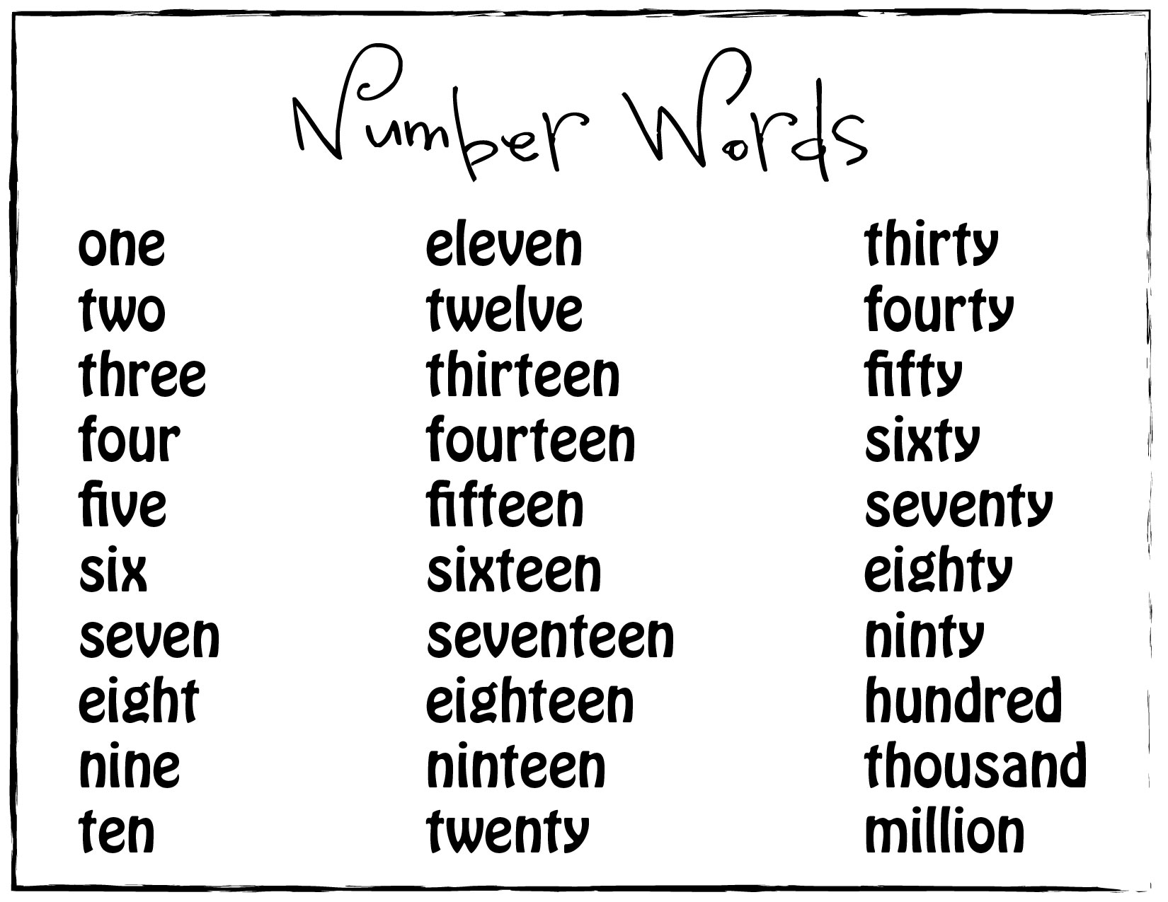 6 Images of Printable Number Words