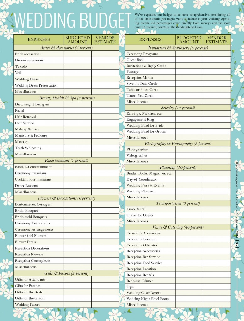 Worksheet Printable Wedding Budget Worksheet 8 best images of wedding budget checklist printable via worksheet template