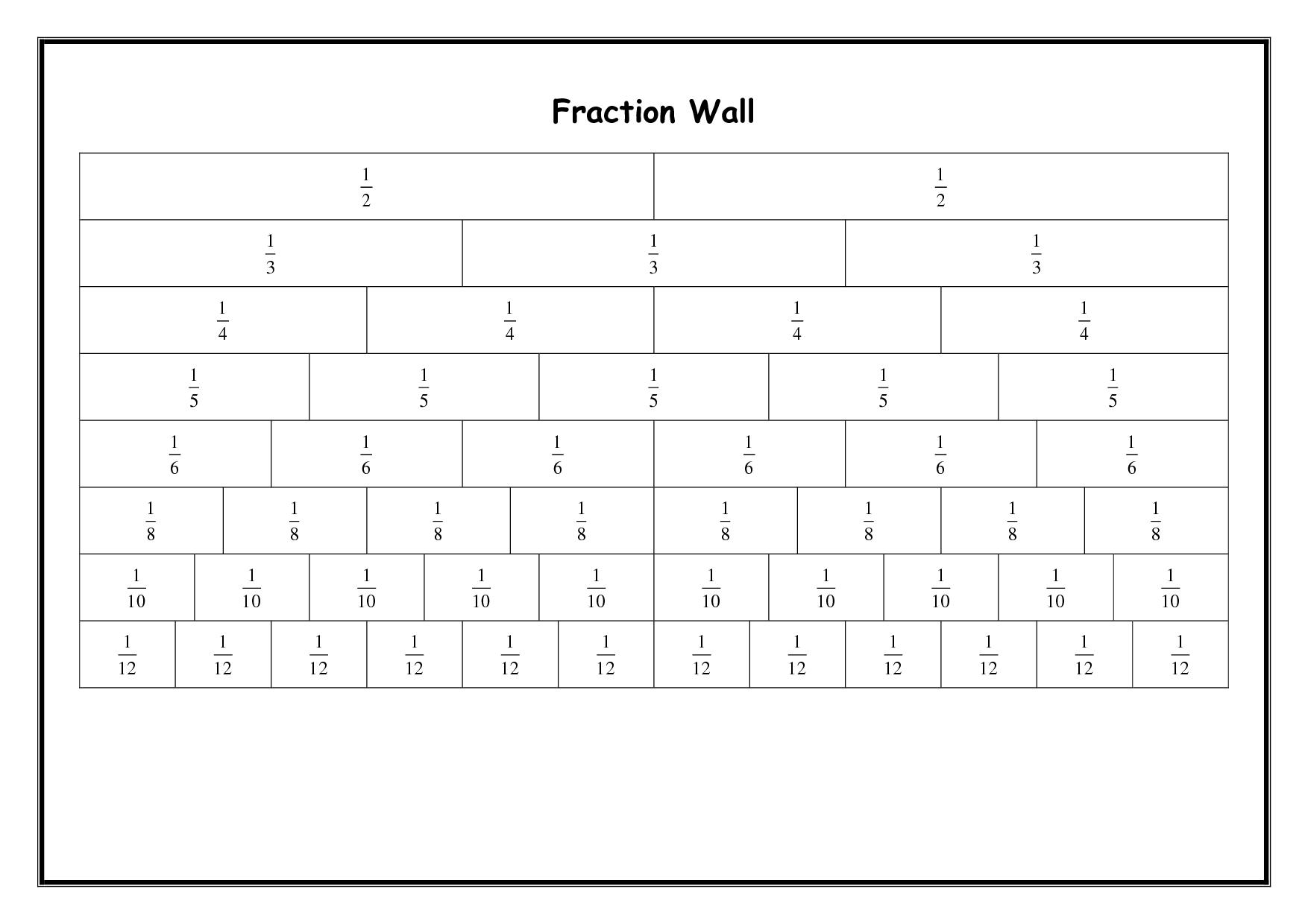 Post_printable Fraction Wall_286022 on Number Line Worksheets