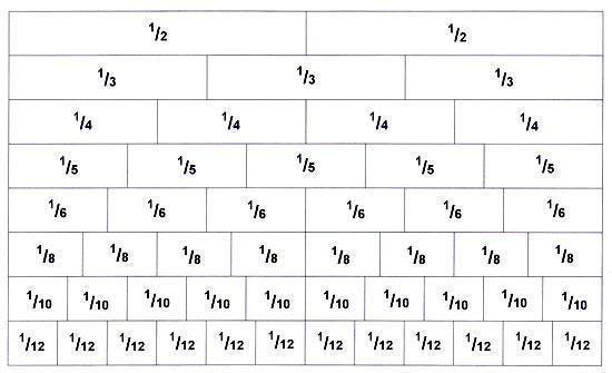 Blank Fraction Wall March 2017 Calendar – Fraction Wall Worksheet