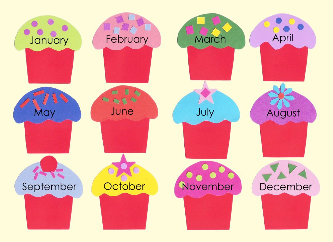 Birthday Chart Cupcake, Birthday Cupcakes Classroom Display & Birthday ...