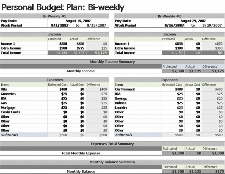Printables Free Bi Weekly Budget Worksheet free bi weekly budget worksheet hypeelite