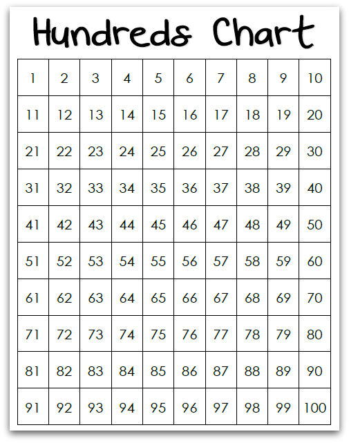 4 Images of Large Printable 100 Chart