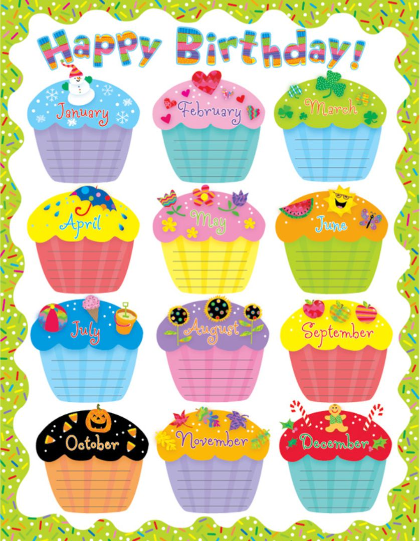 Printable Birthday Chart Cupcake