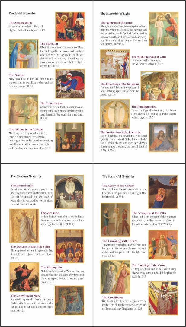 Rosary Mysteries Printable