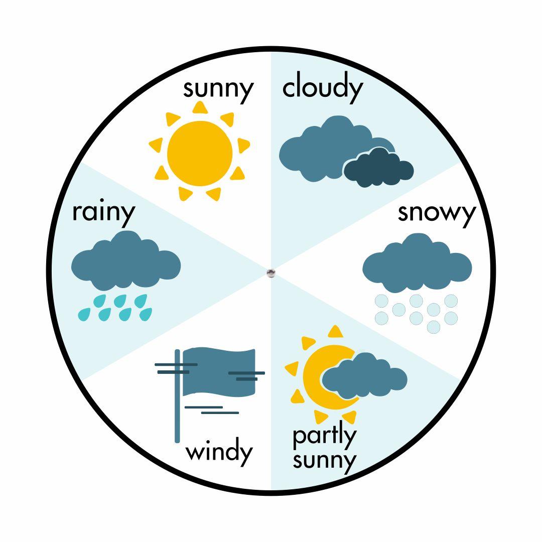 Weather Wheel Clip Art