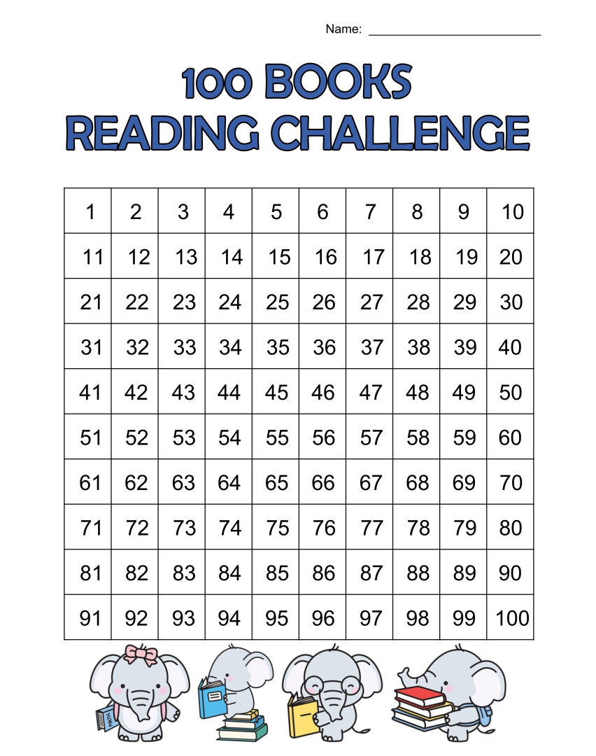 100 Book Challenge Reading Levels Chart