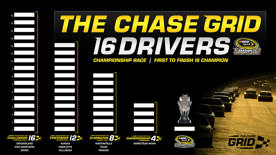 6 Images of Printable NASCAR Chase Grid