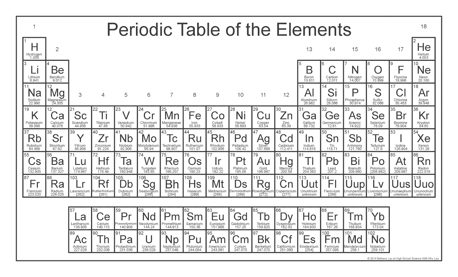 ... Table, Printable Periodic Table with Element Names and Periodic Table