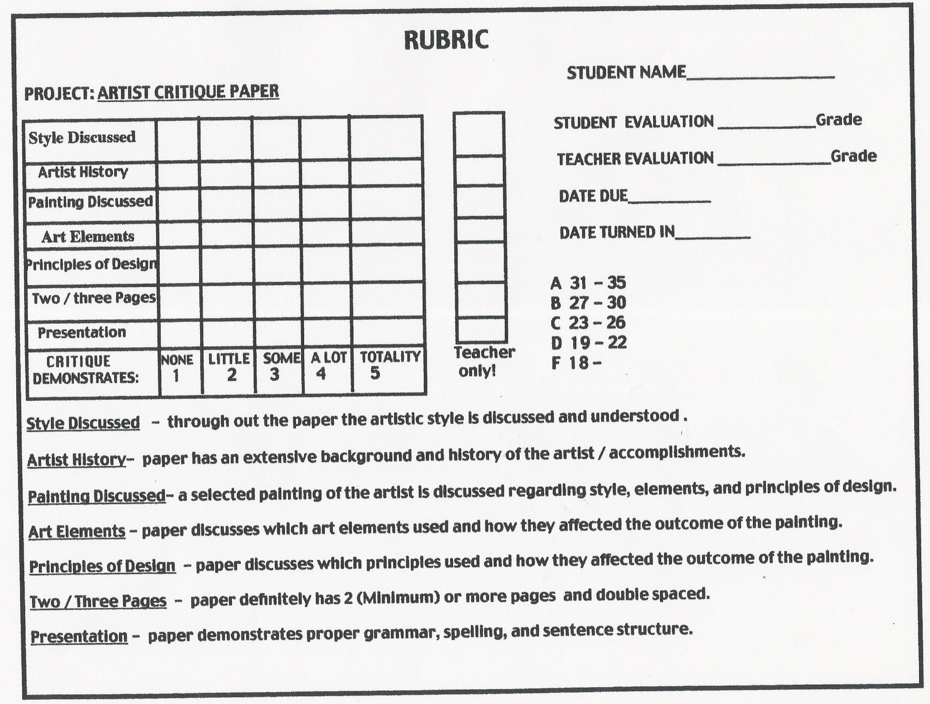 research paper rubric middle school Irubric jx6w62b: research the approved topic and question submit double spaced, 14 point tnr font following mla guidelines include a bibliography citing resources used researching the paper paper will be graded on quality of research to support the topic, effective use of information gained through research,.