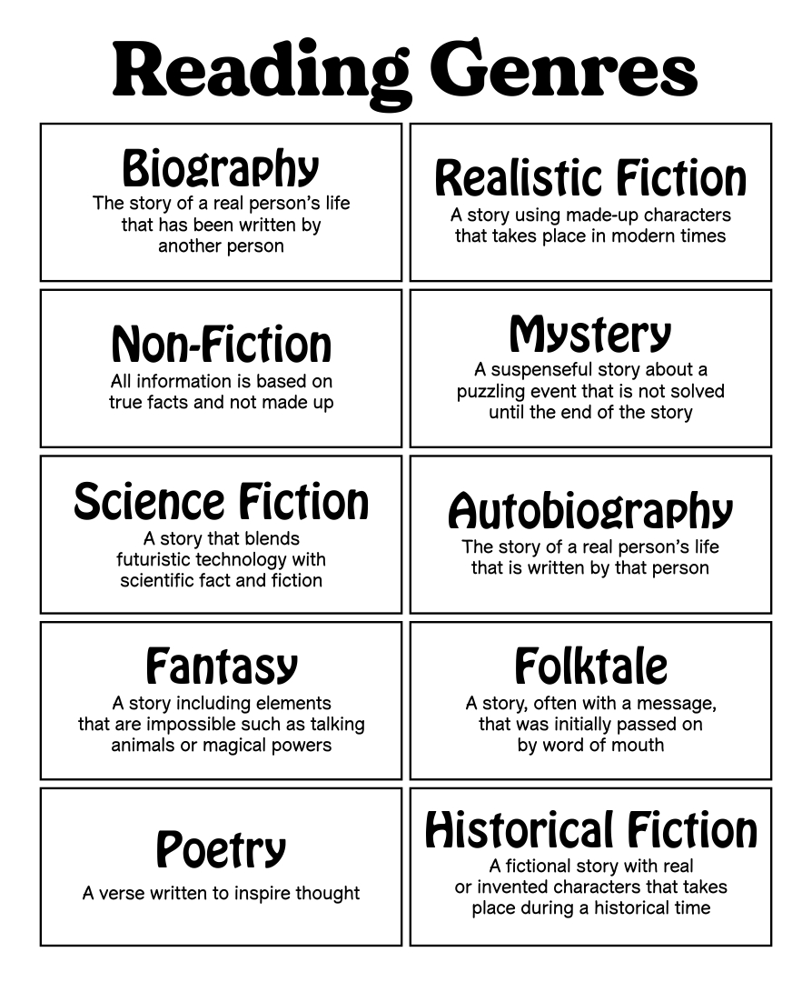 Printables Genre Worksheet genre worksheets for 4th grade davezan davezan