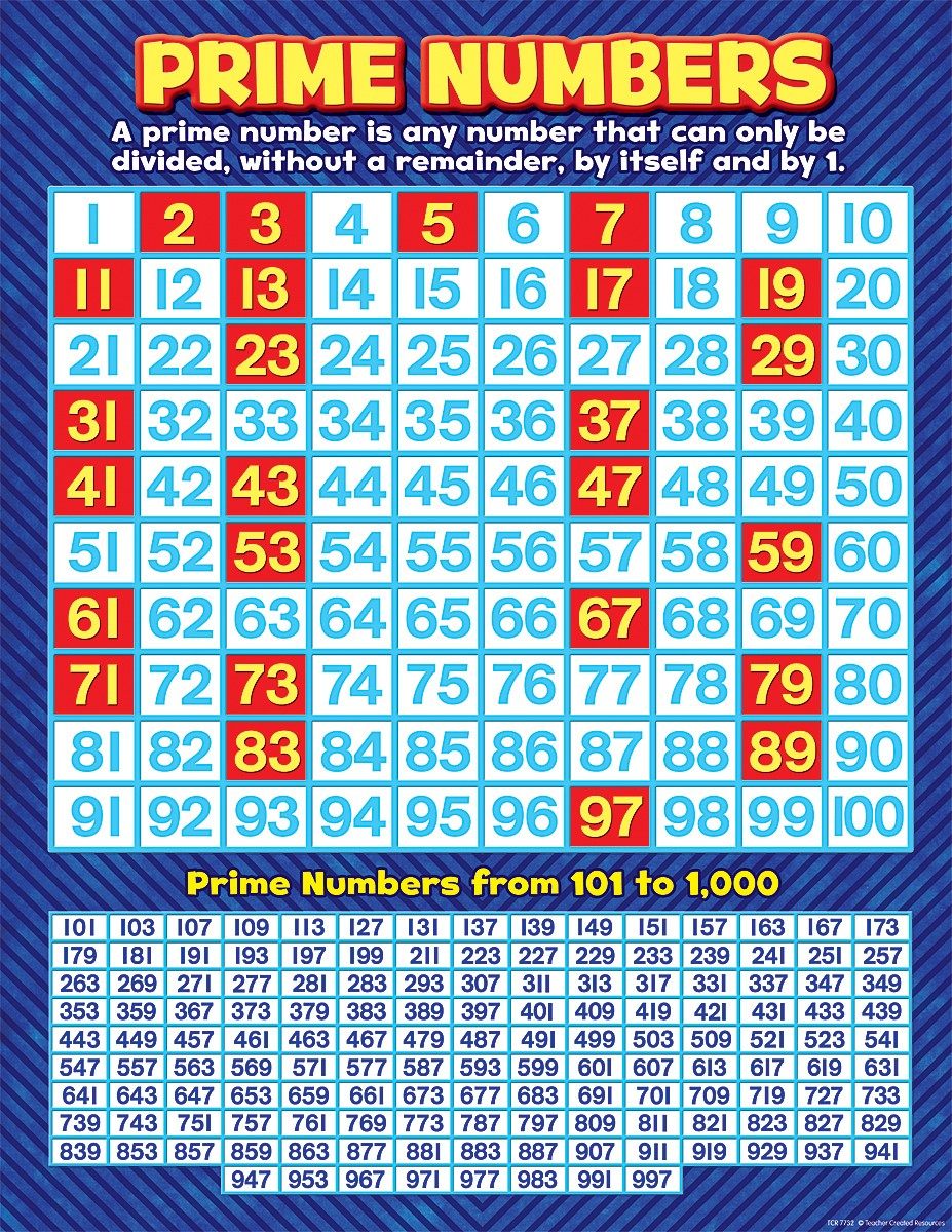 ... Chart 1 100, Prime Numbers Chart 1 100 & Prime Number Chart Printable