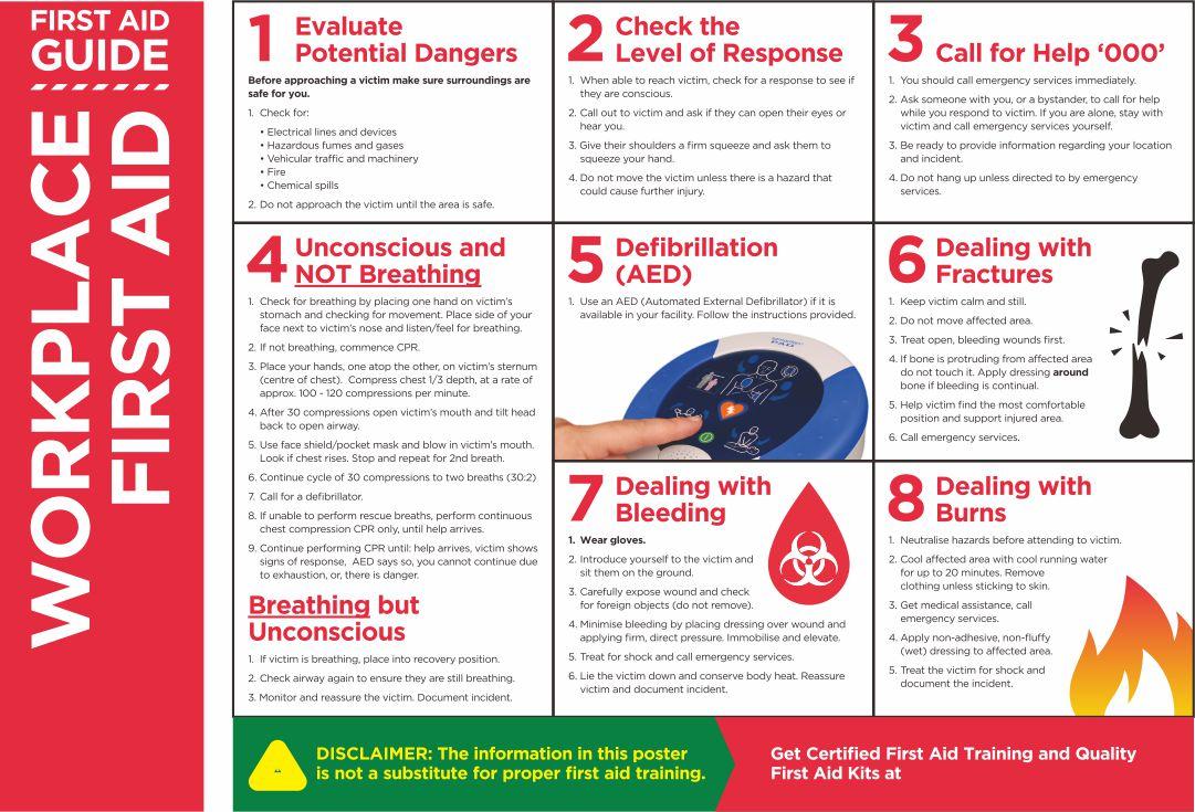 Printable First Aid Worksheets