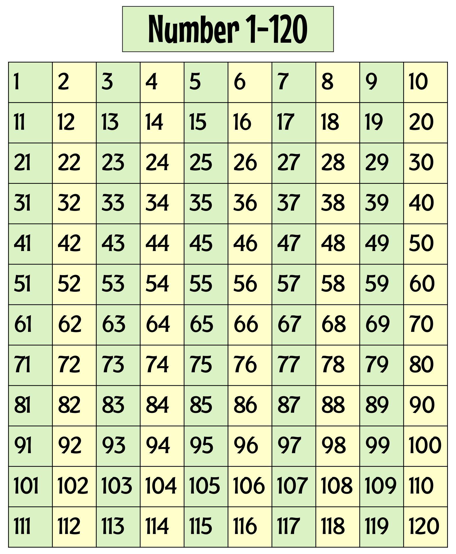 Printable 120 Number Chart