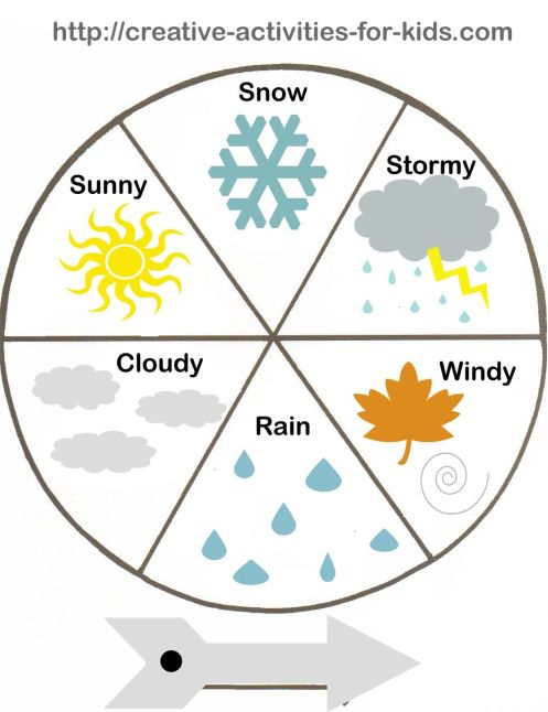 math worksheet : free printable kindergarten weather worksheets  weather  : Weather Worksheets For Kindergarten