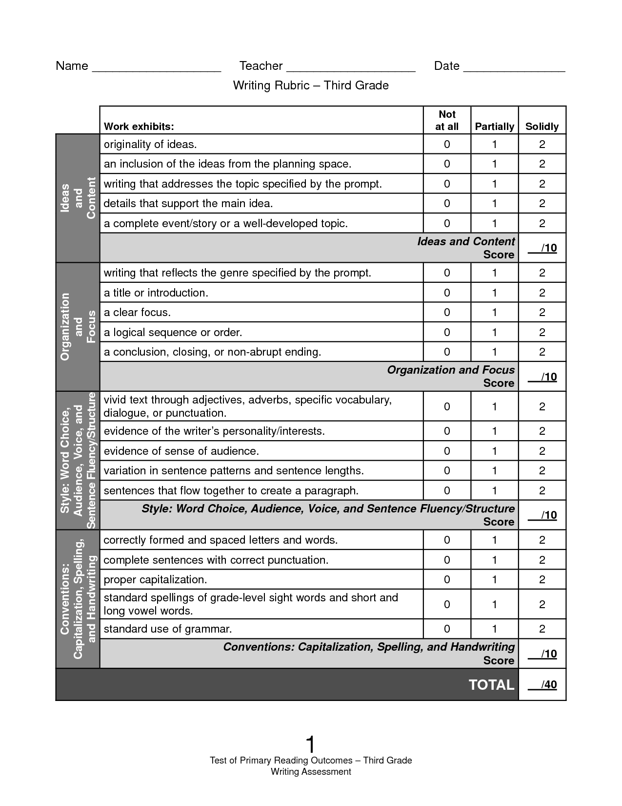 Letter of application and resume rubric