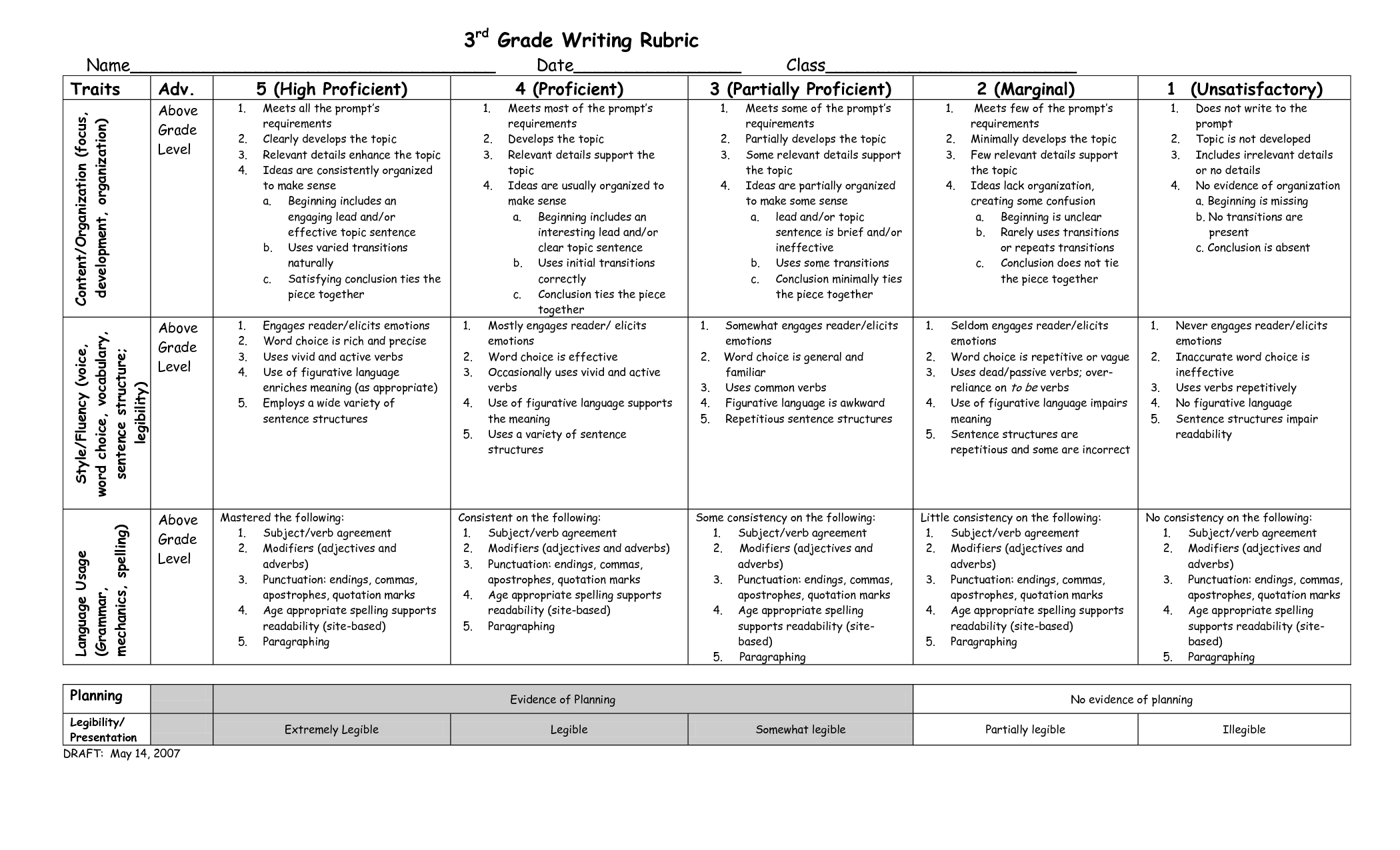 third grade essay writing rubric (grade-specific expectations for writing types are defined in standards 1-3 above) ccssela-literacyw35 with guidance and support from peers and adults.
