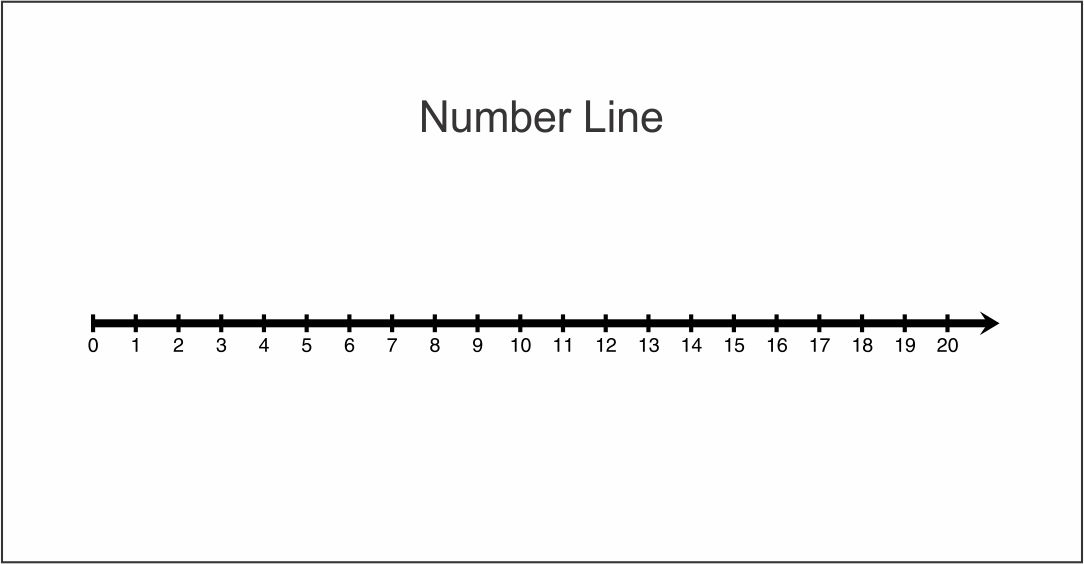 Math Number Line to 20