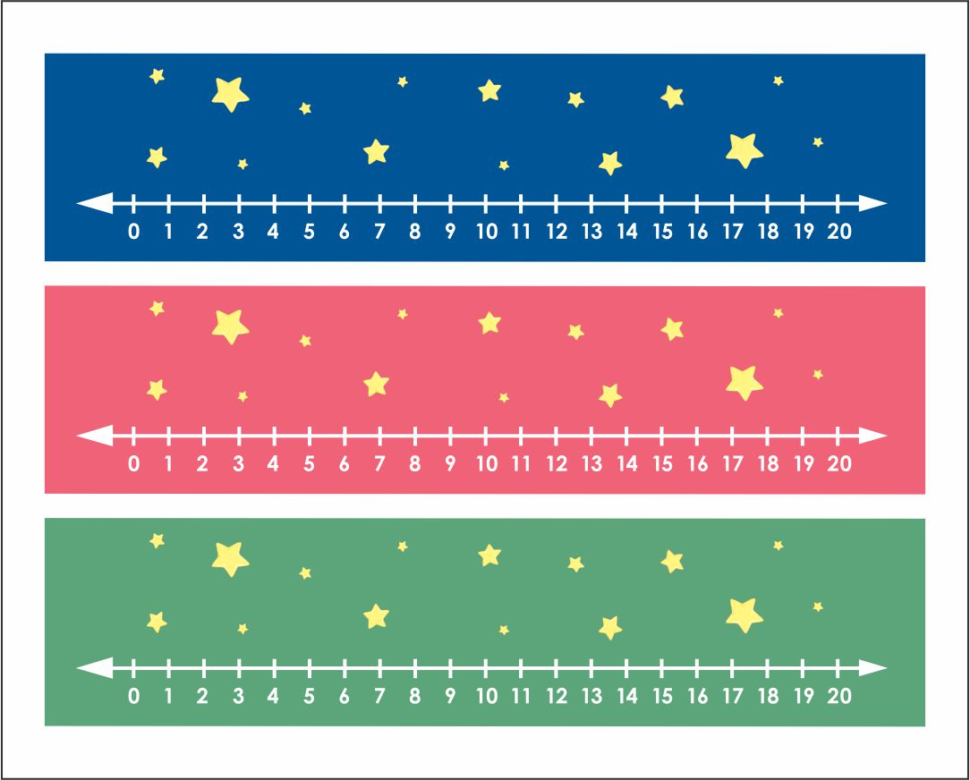 4 Images of Number Lines 0 20 Printable Free