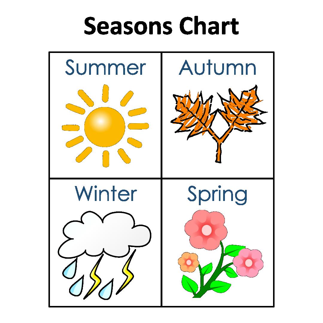 Printable Seasons Chart