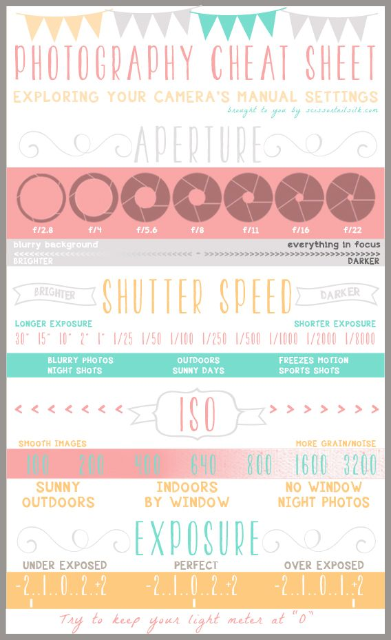 8 Images of Photography Cheat Sheet Printable